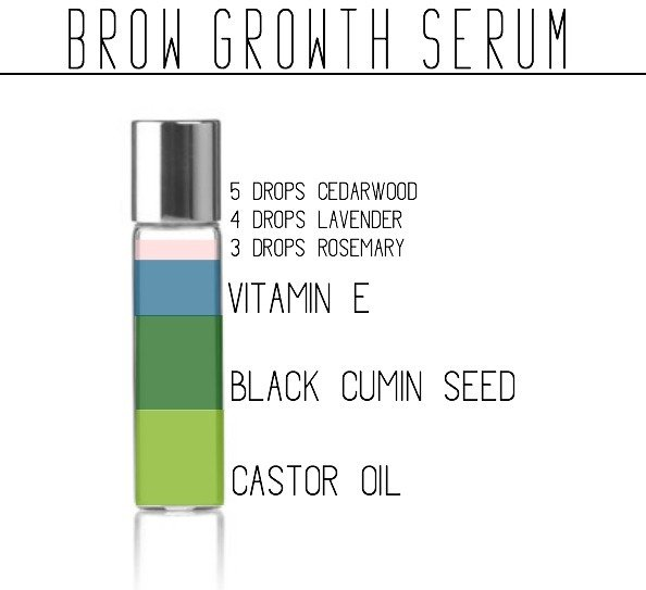 DIY Brow Serum